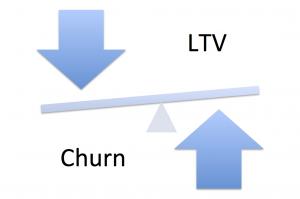Соотношение оттока (Churn) и LTV