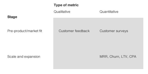 Главные метрики
